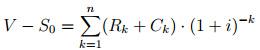 Formula calcolo TAEG